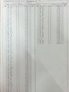 成績表.jpg