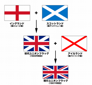 Flags_of_the_Union_Jack_jp.png